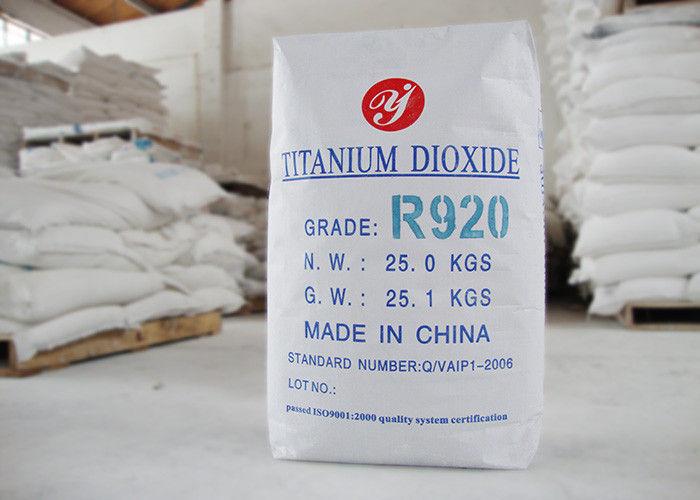 dioxide de titane